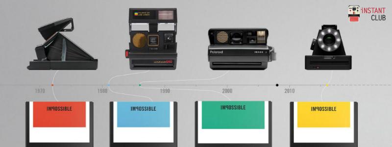 Impossible I-1 la nuova Polaroid instant?
